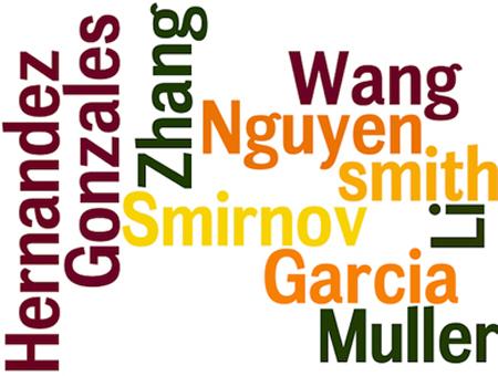 Les noms les plus populaires du monde