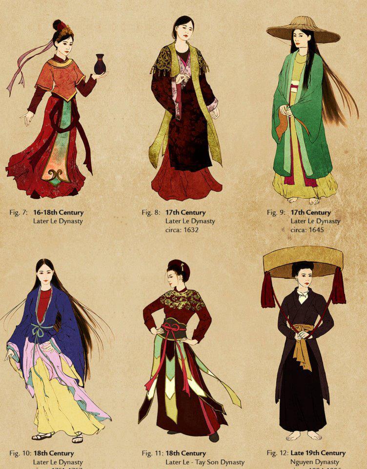 L'évolution du Ao Dai au cours du temps