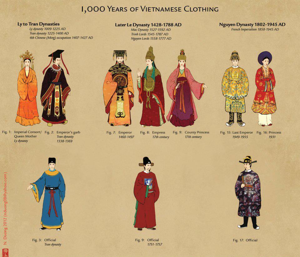 Les tenues traditionnelles du Vietnam sont inspirées par celles de son voisin du Nord