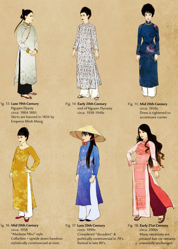 Les premières versions du Ao Dai remonteraient vers la fin du 19è siècle